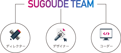SUGOUDE TEAM